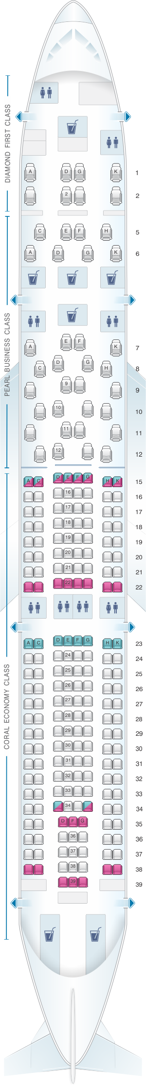 Seat map for Etihad Airways Airbus A330 300